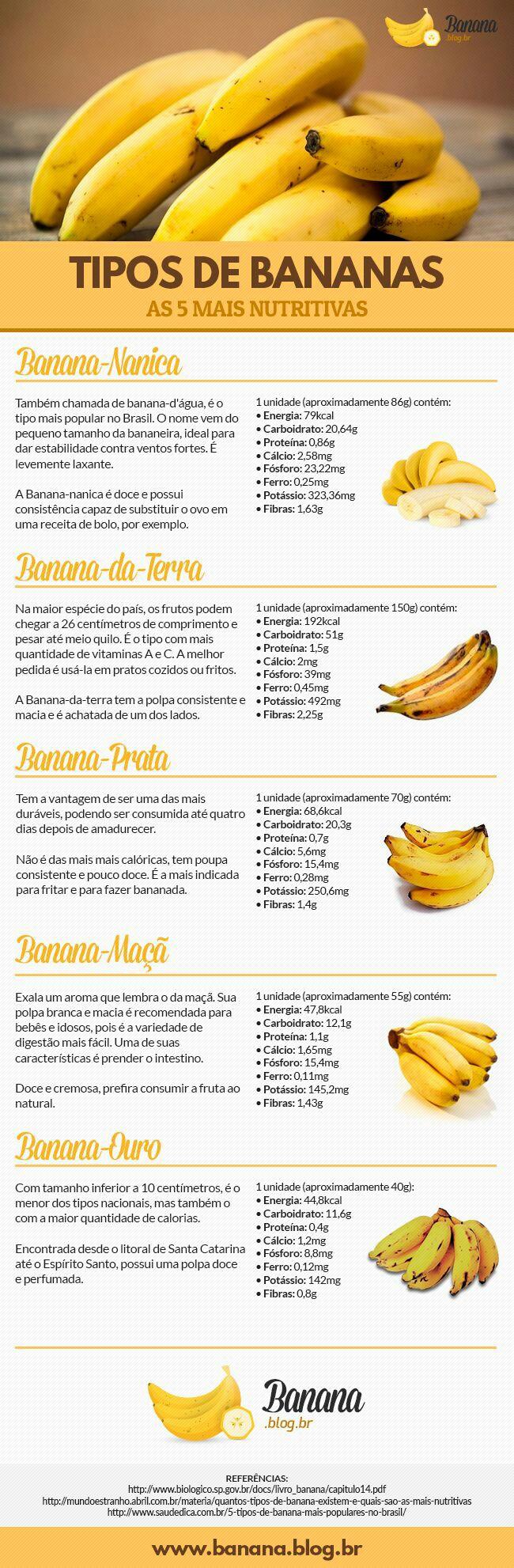 Dicas Para Levar uma alimentação saudável